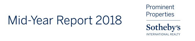 2018 MID-YEAR MARKET REPORT